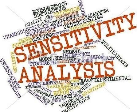 تحلیل حساسیت